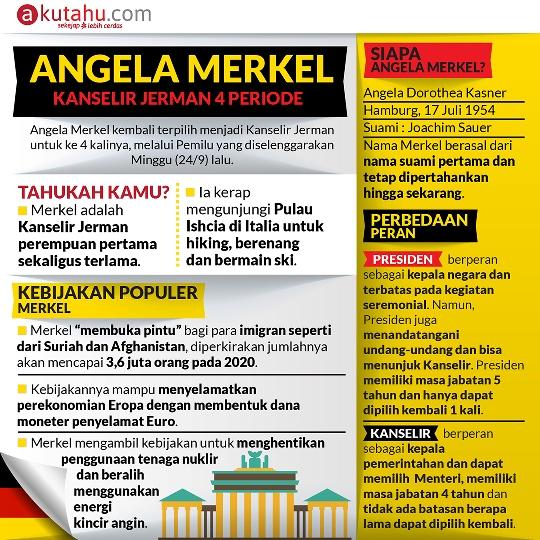 Angela Merkel, Kanselir Jerman 4 Periode