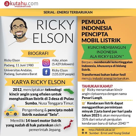 Ricky Elson, Pemuda Indonesia Pencipta Mobil Listrik