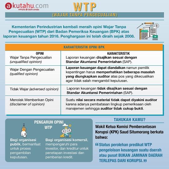 WTP (Wajar Tanpa Pengecualian)