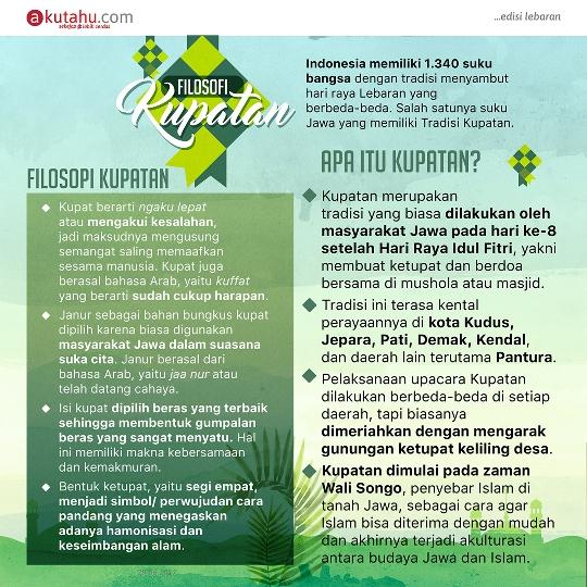 Filosofi Kupatan