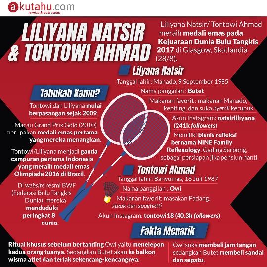 Liliyana Natsir & Tontowi Ahmad