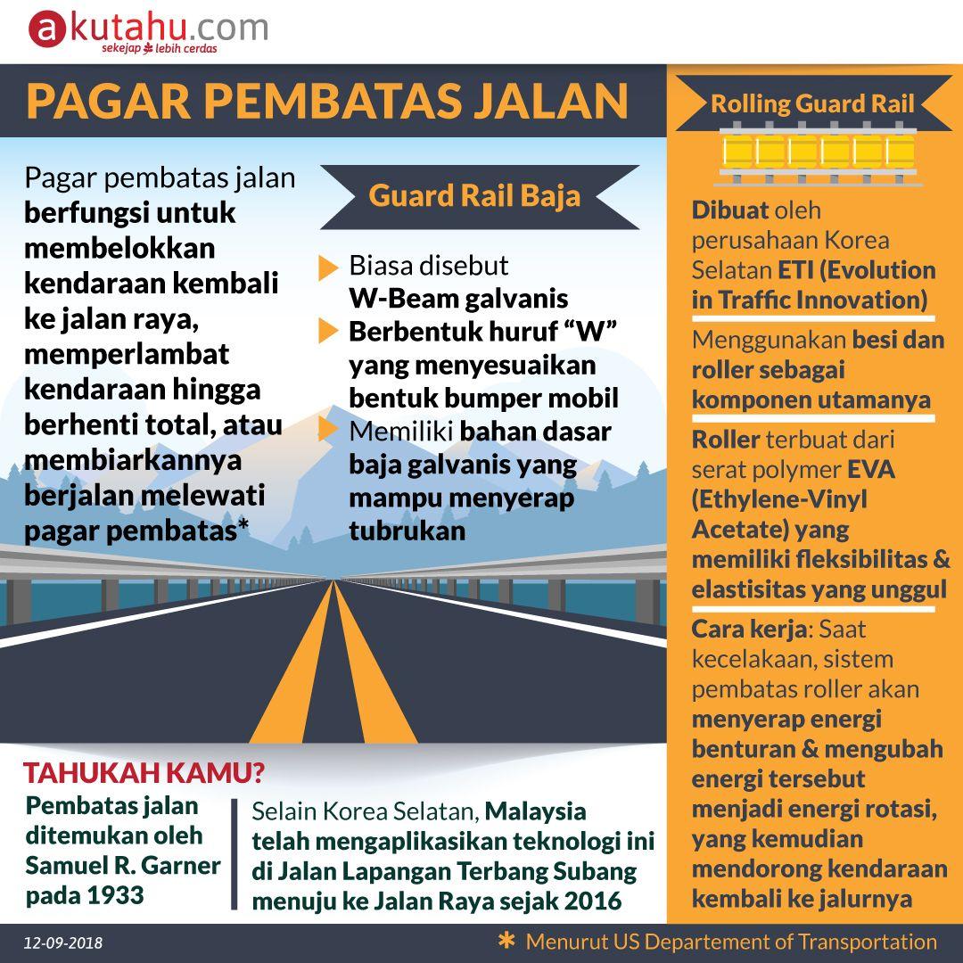 Pagar Pembatas Jalan