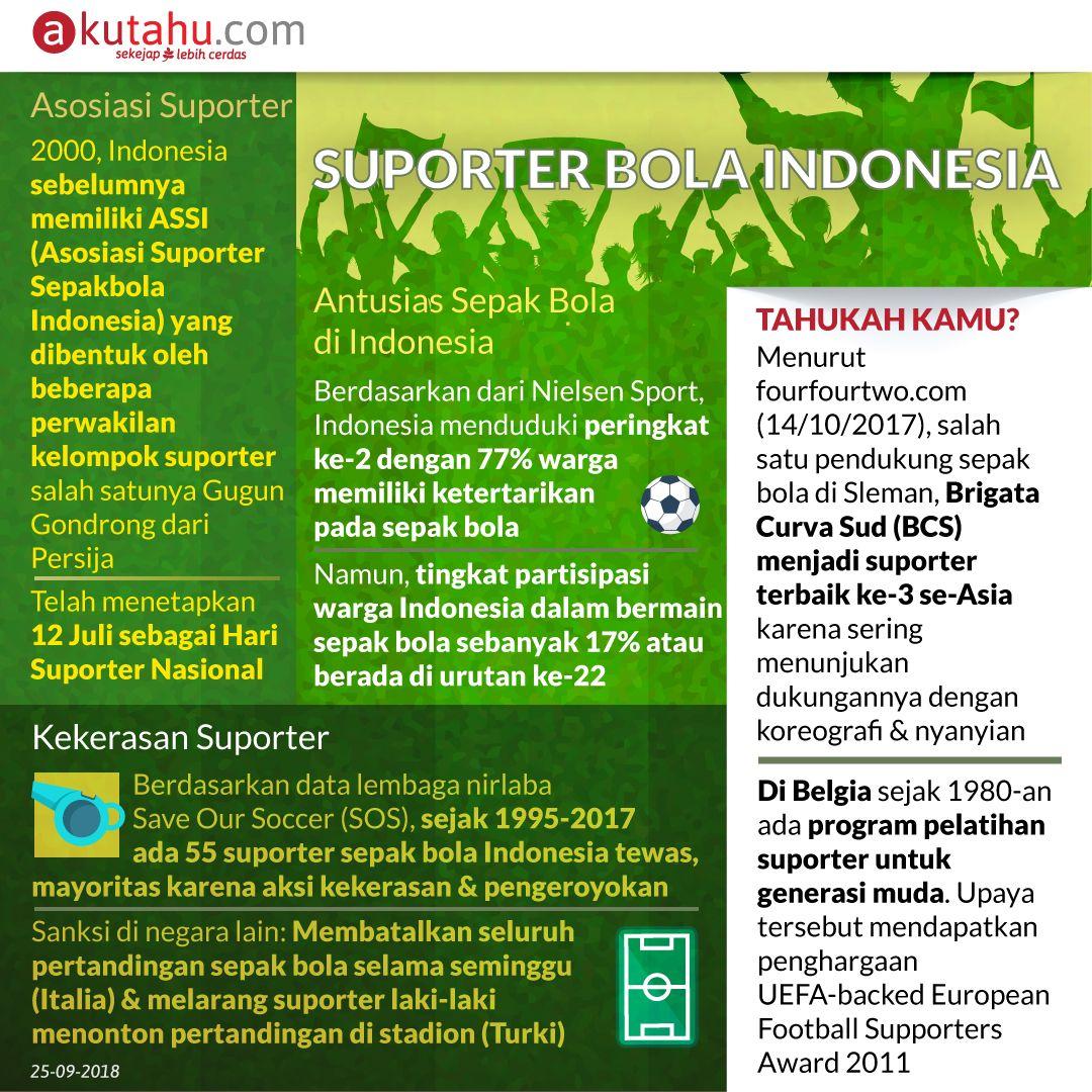 Suporter Bola Indonesia