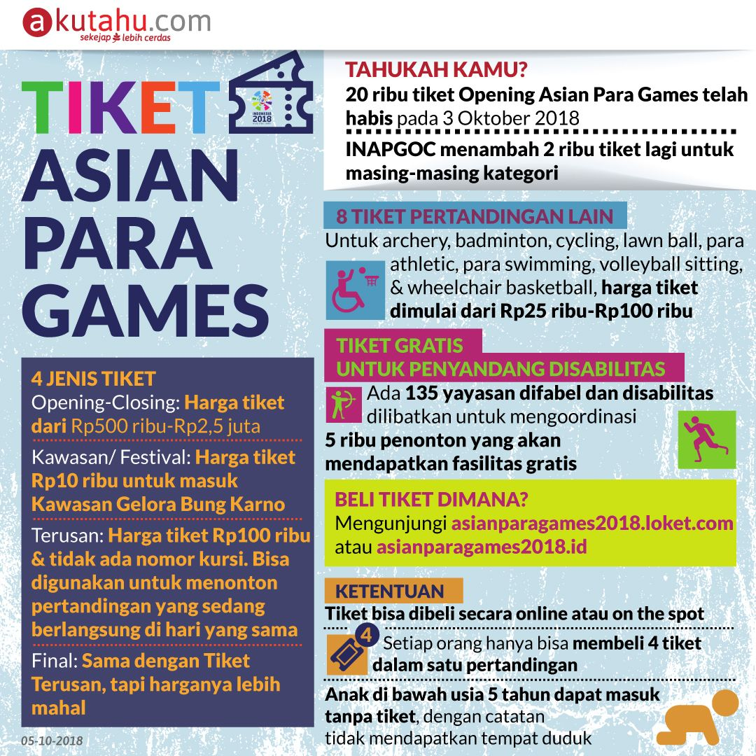 Tiket Asian Para Games