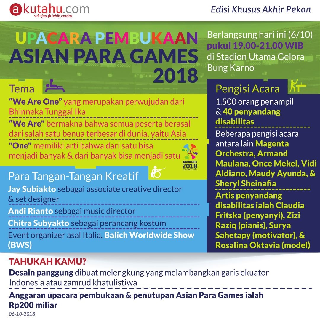 Upacara Pembukaan Asian Para Games 2018