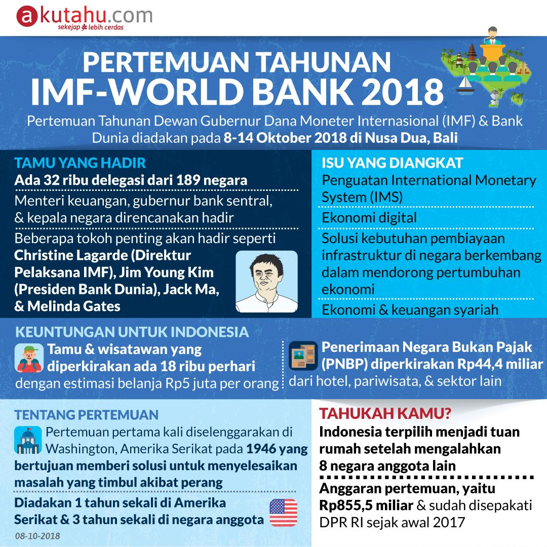 Pertemuan Tahunan IMF-World Bank 2018