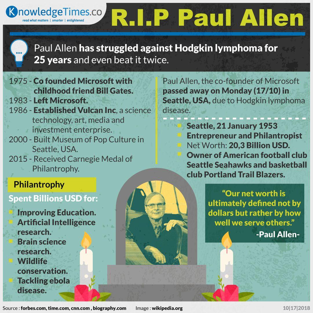 R.I.P Paul Allen