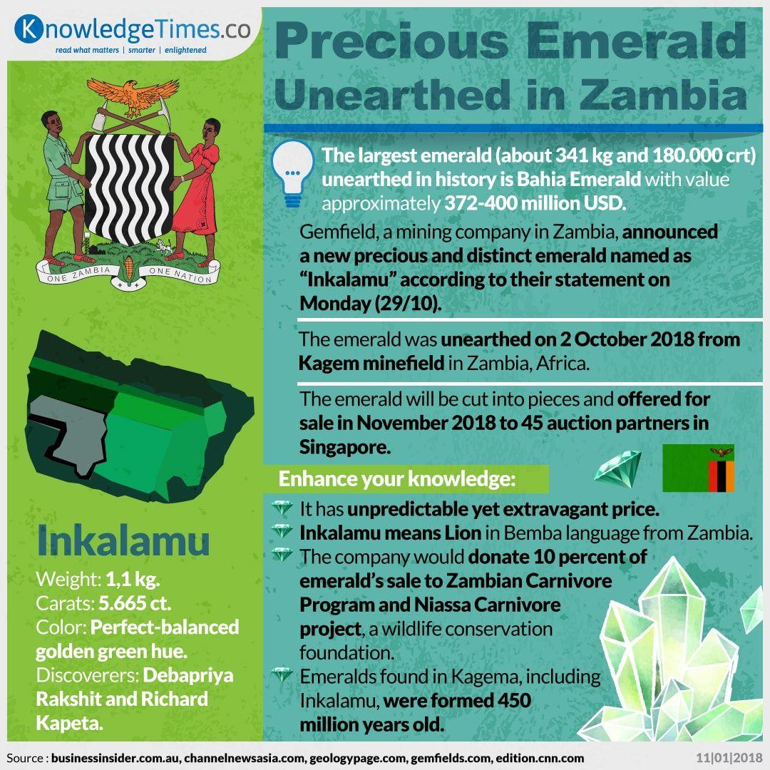Precious Emerald Unearthed in Zambia