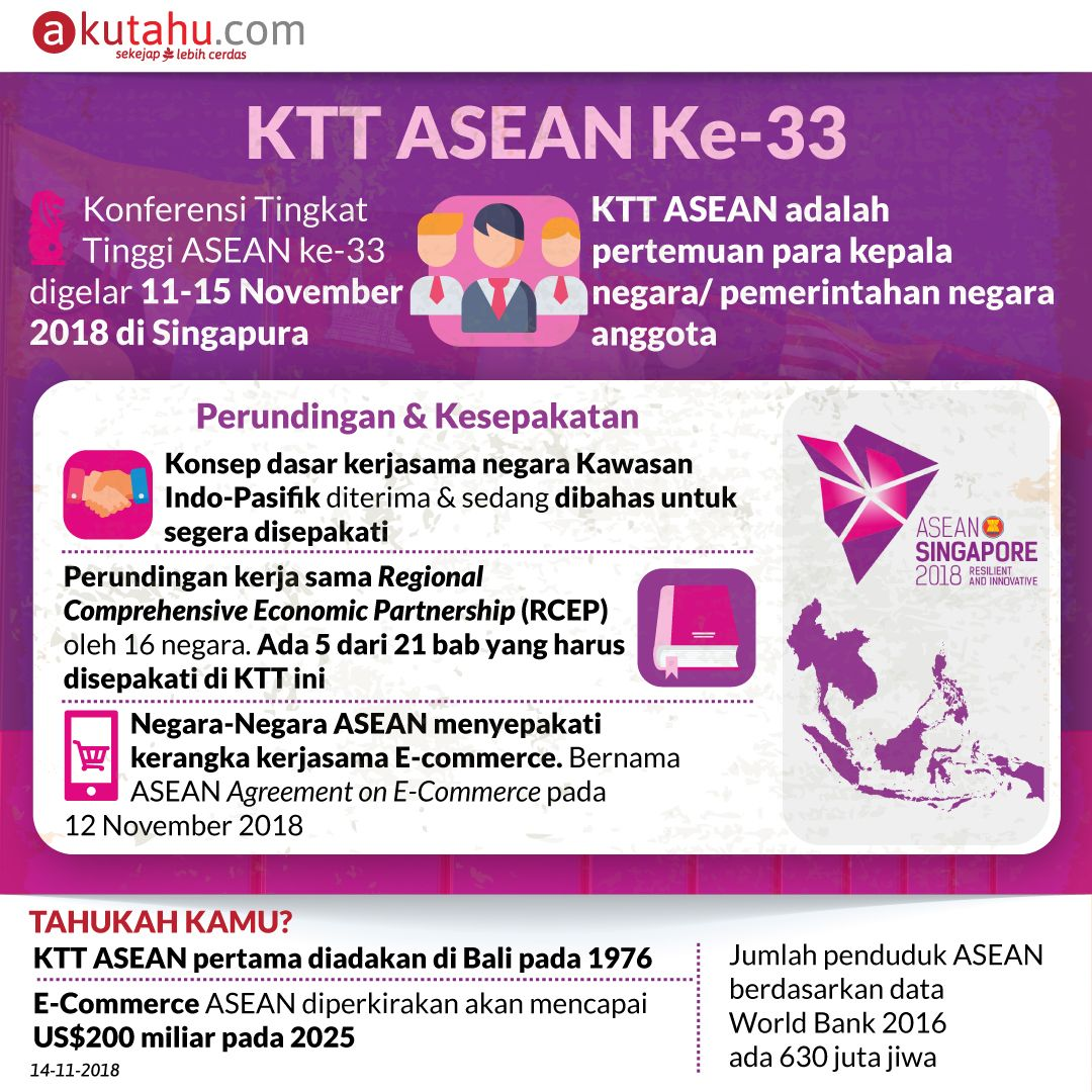 KTT ASEAN Ke-33