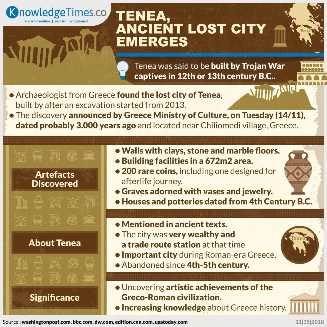 Tenea, Ancient Lost City Emerges