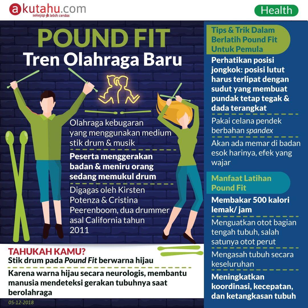 Pound Fit, Trend Olahraga Baru