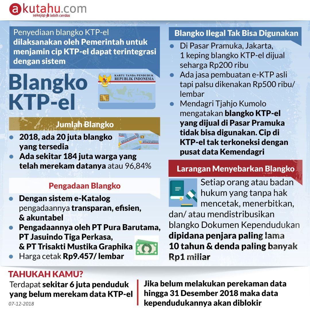Blangko KTP-el