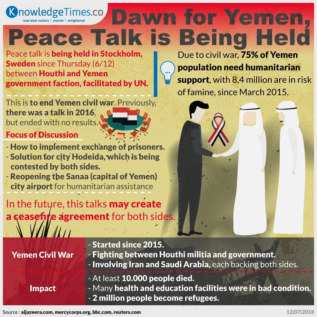 Dawn for Yemen, Peace Talk is Being Held