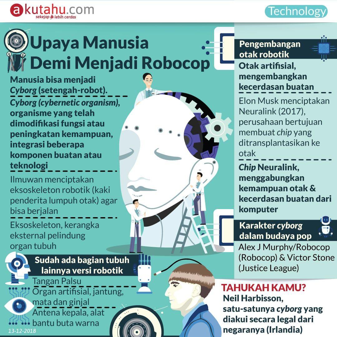 Upaya Manusia Demi Menjadi Robocop