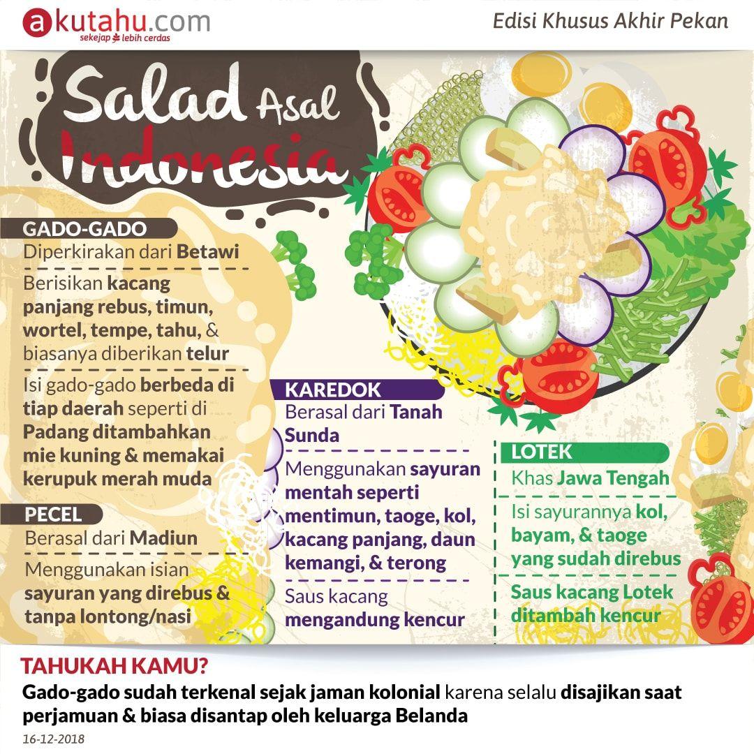 Salad Asal Indonesia