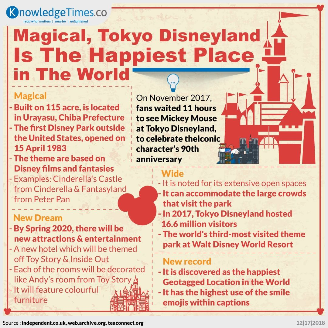 Magical, Tokyo Disneyland Is The Happiest Place in The World