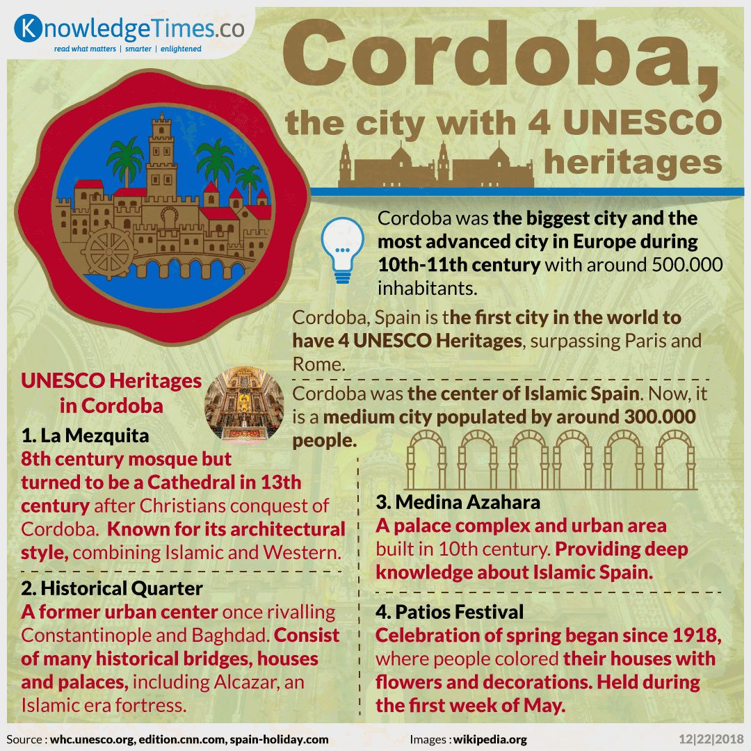 Cordoba, The City with 4 UNESCO Heritages