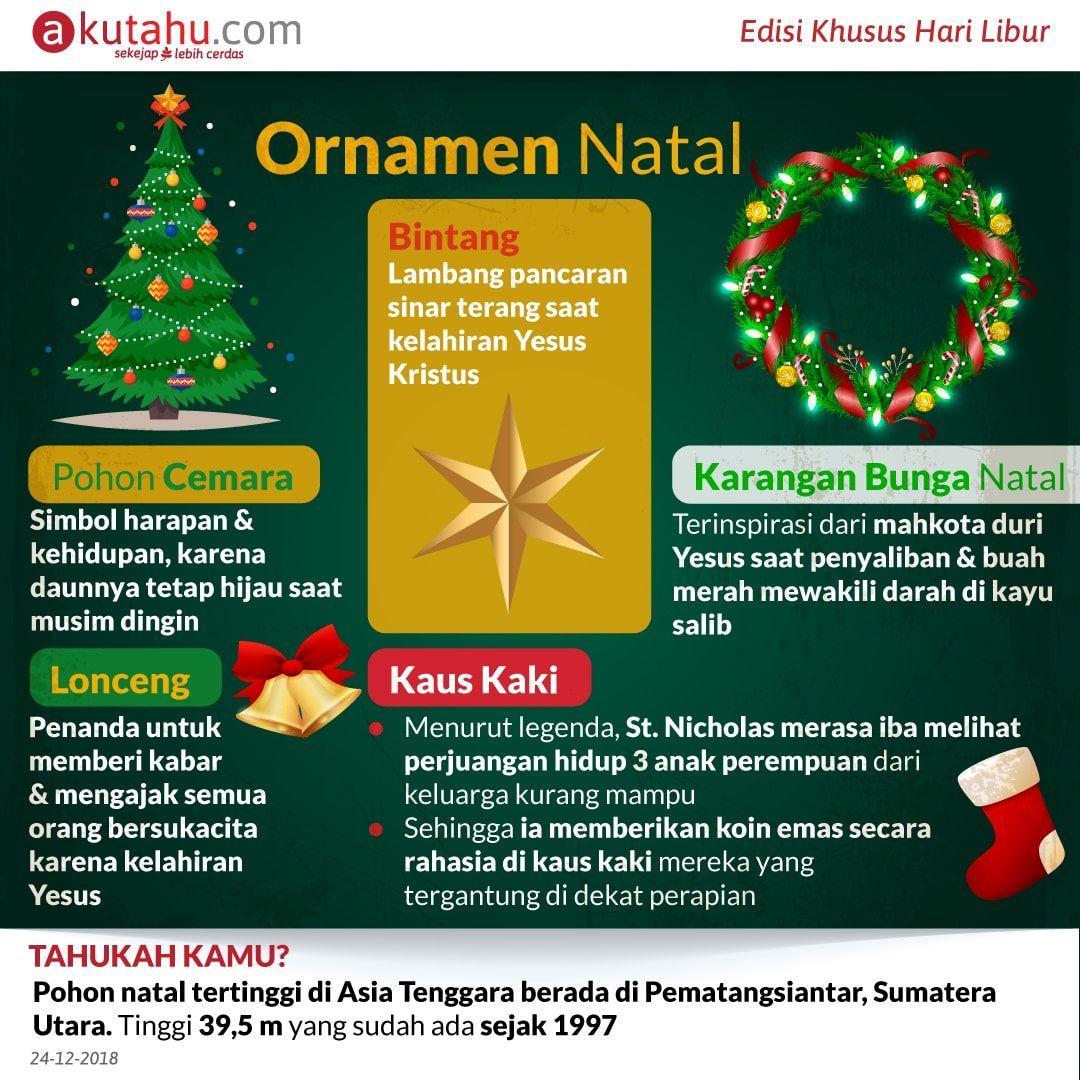 Ornamen Natal