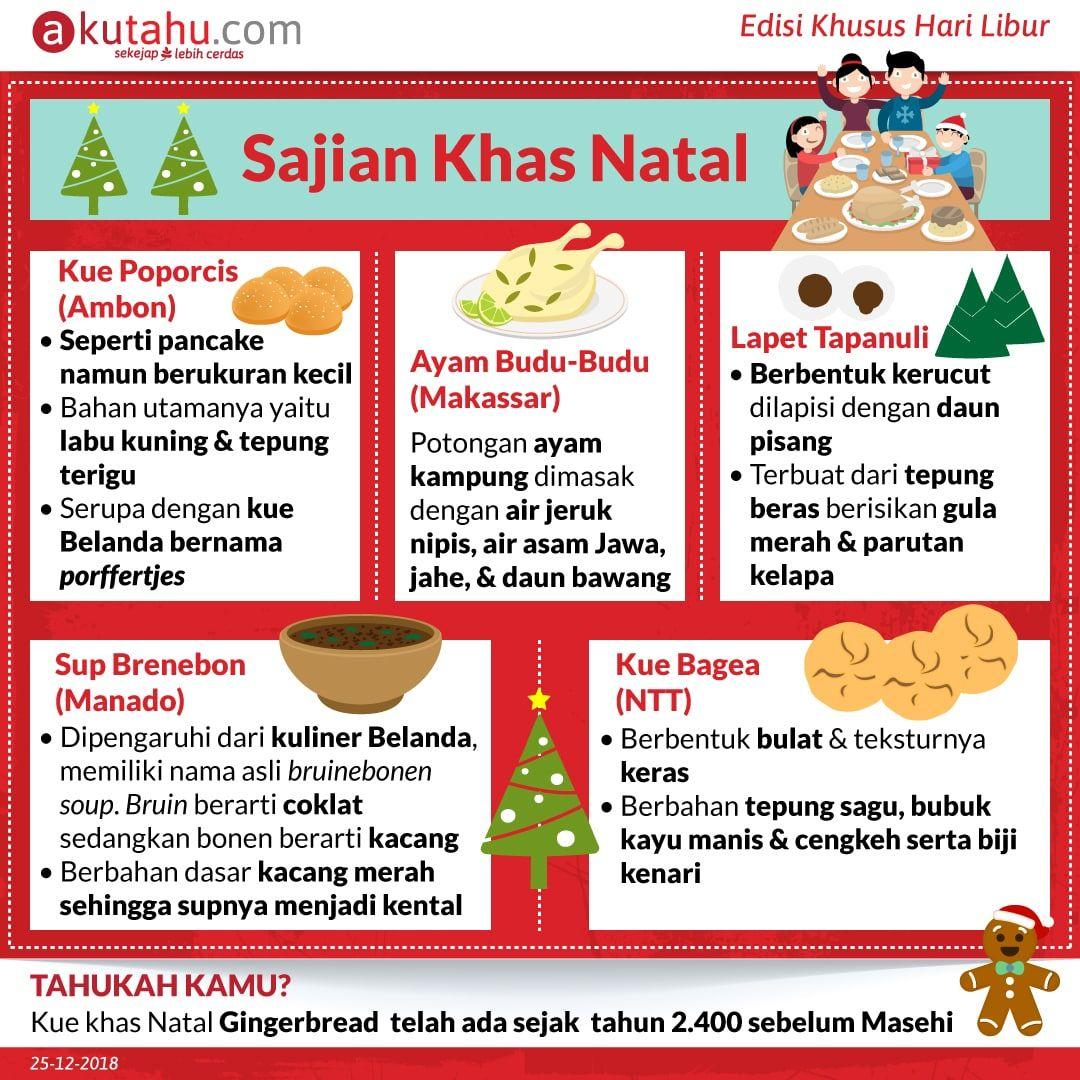 Sajian Khas Natal