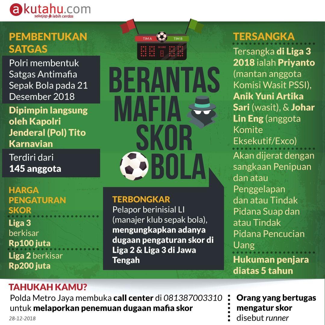 Berantas Mafia Skor Bola