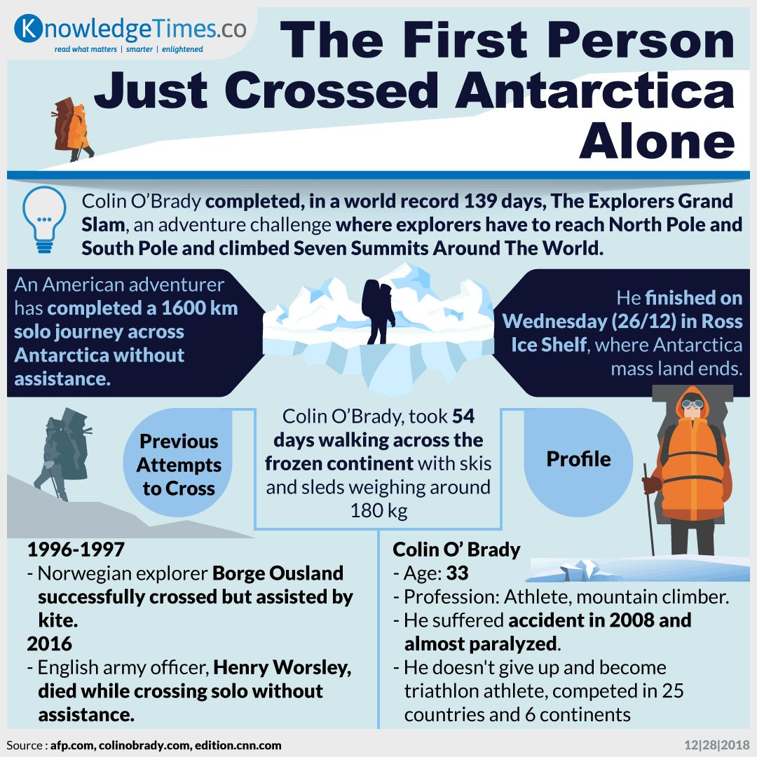 The First Person Just Crossed Antarctica Alone