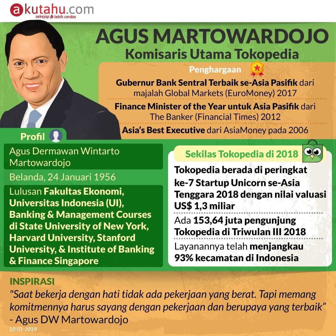Agus Martowardojo, Komisaris Utama Tokopedia