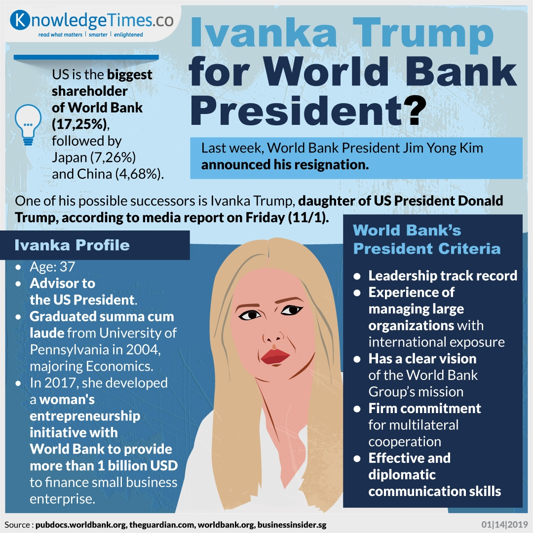 Ivanka Trump for World Bank President?