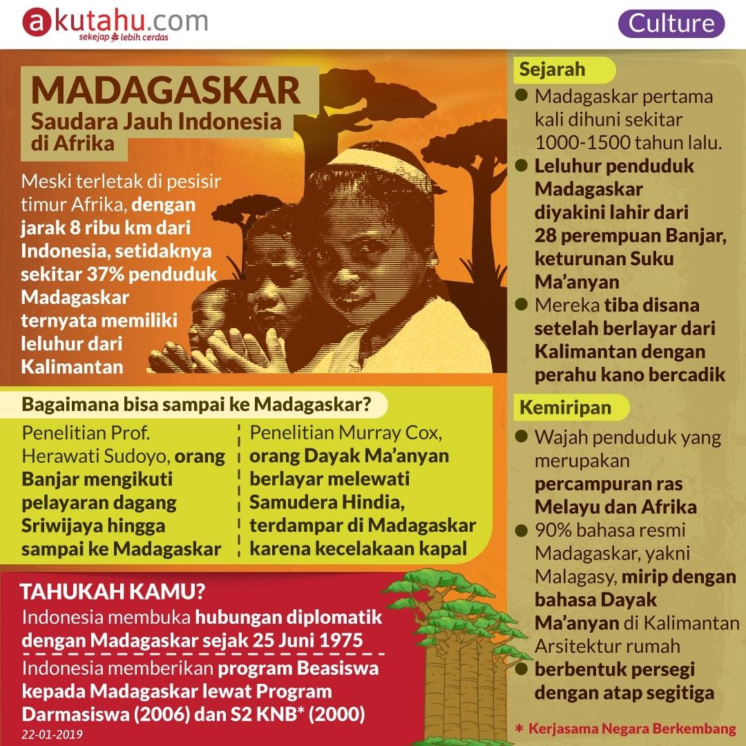 Madagaskar, Saudara Jauh Indonesia  di Afrika