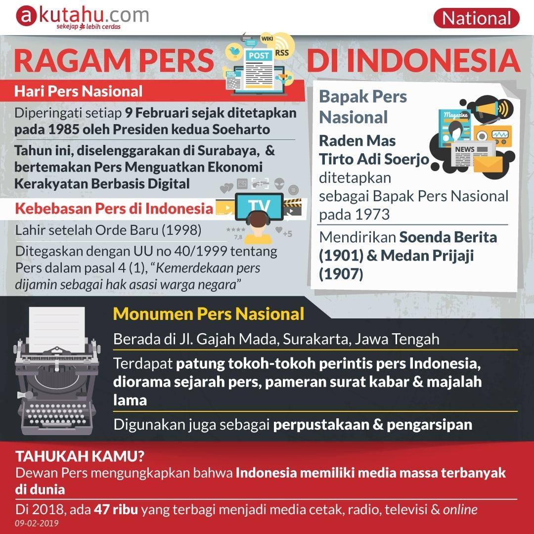 Ragam Pers di Indonesia