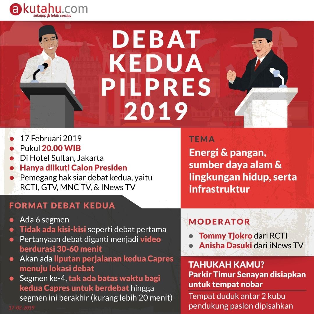 Debat Kedua Pilpres 2019