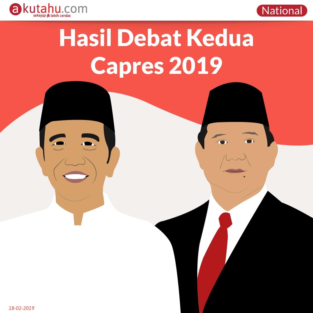 Hasil Debat Kedua Capres 2019