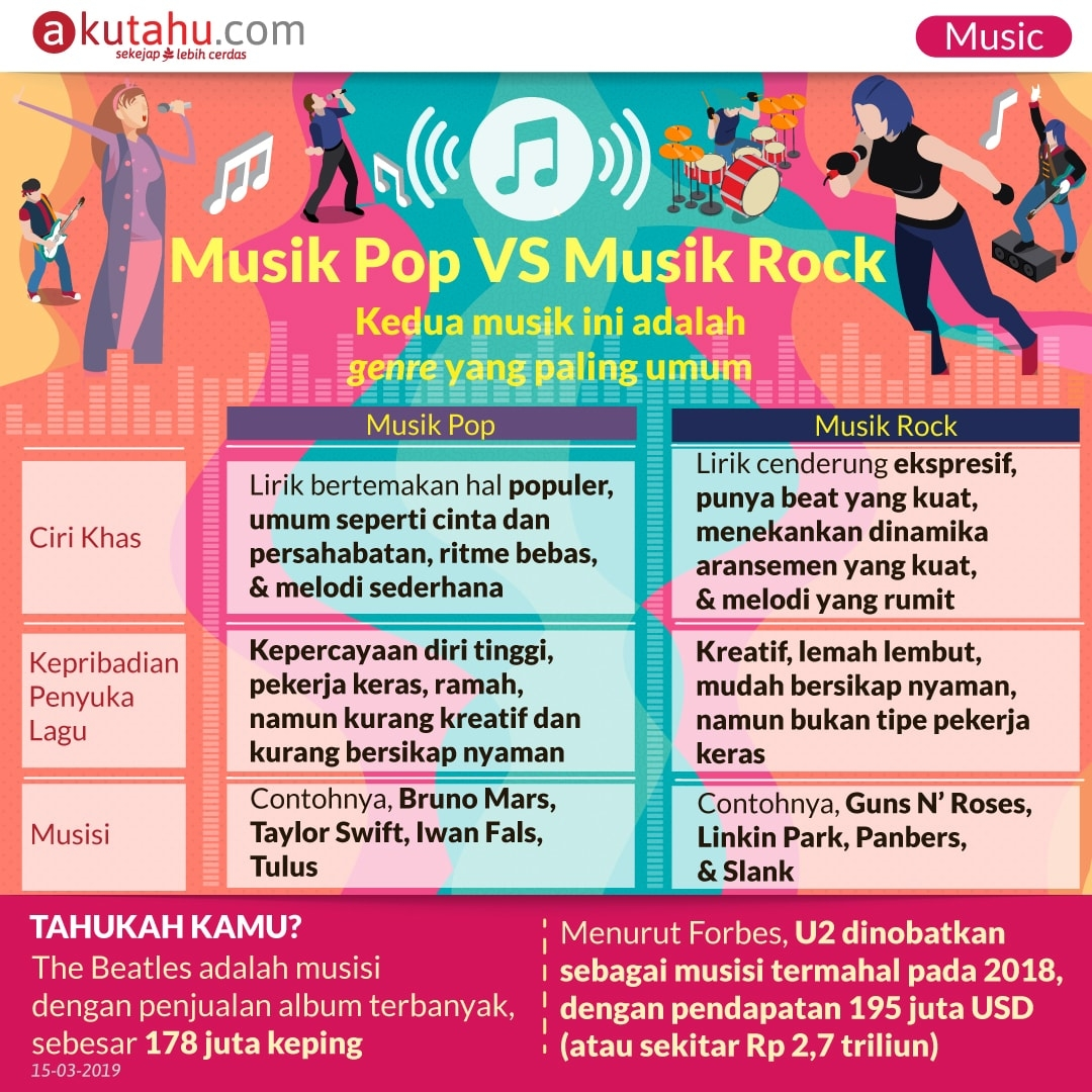 Musik Pop VS Musik Rock
