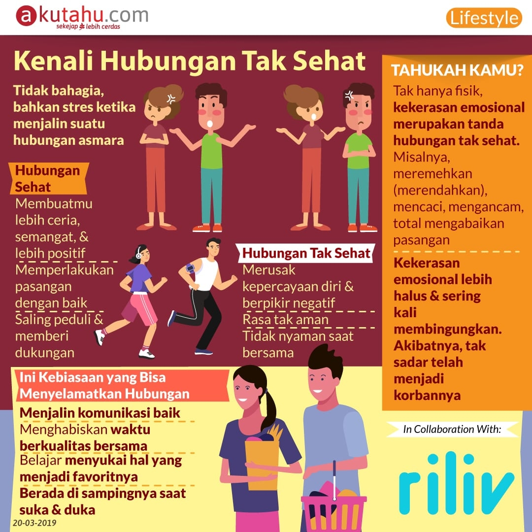 Kenali Hubungan Tak Sehat