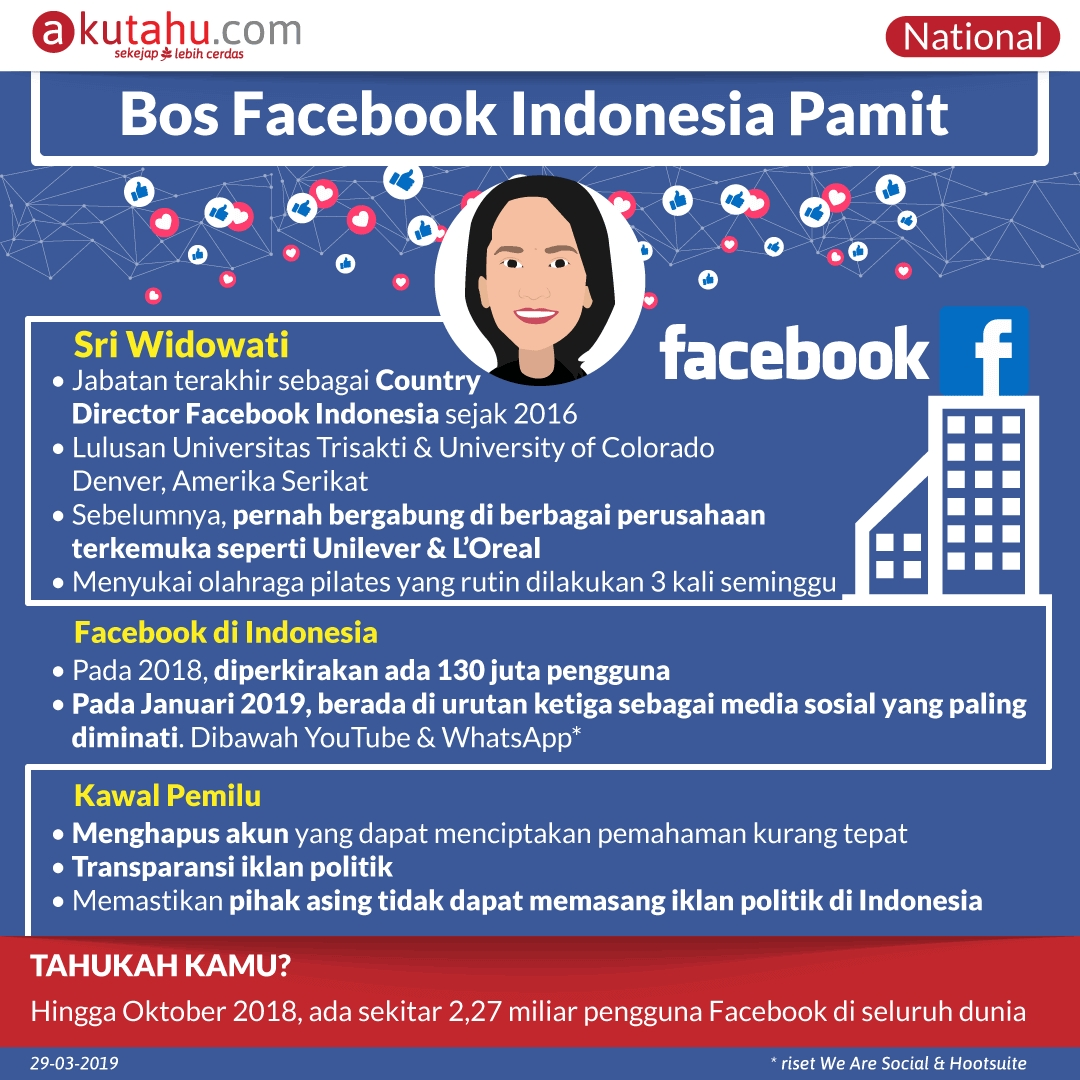 Bos Facebook Indonesia Pamit