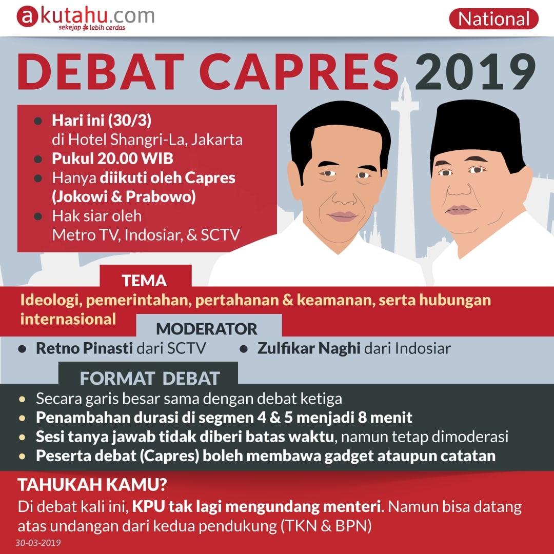 Debat Capres 2019