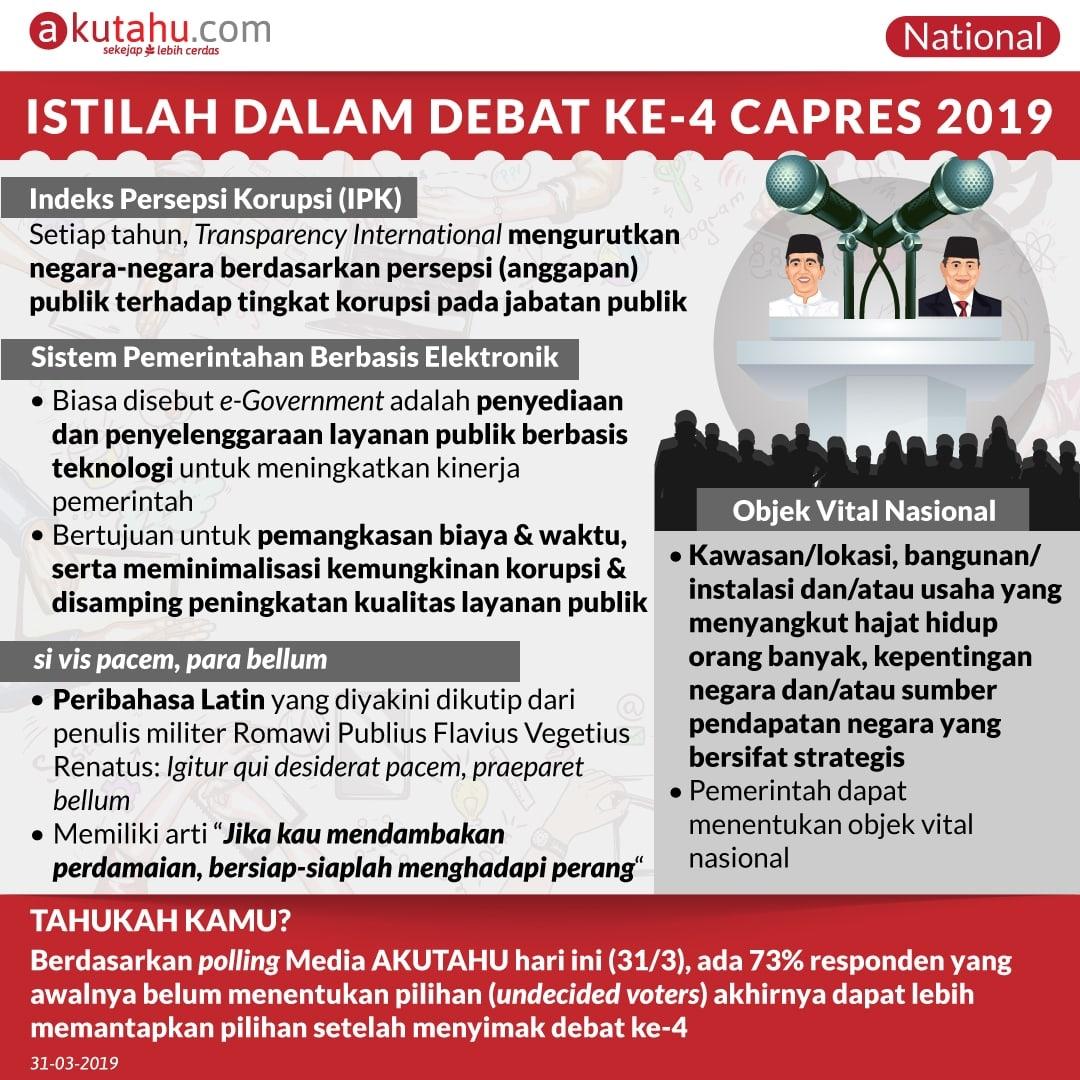 Istilah Dalam Debat Ke-4 Capres 2019