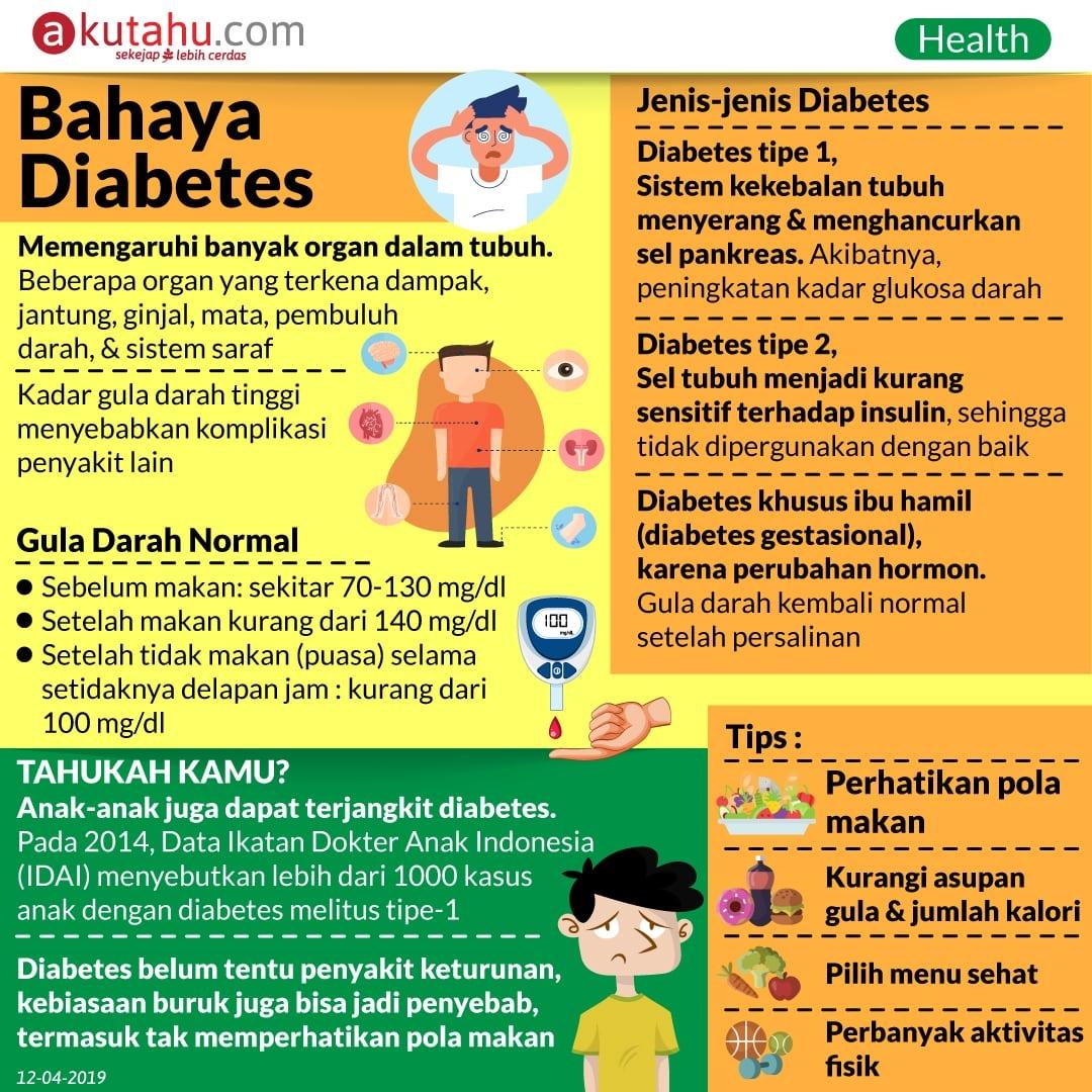 Diabetes, Pemicu Penyakit Lain Bermunculan