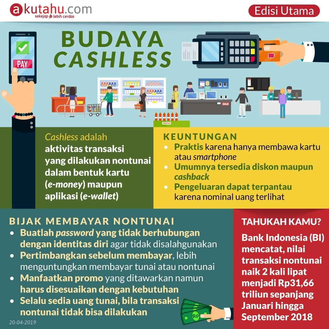 Budaya Cashless