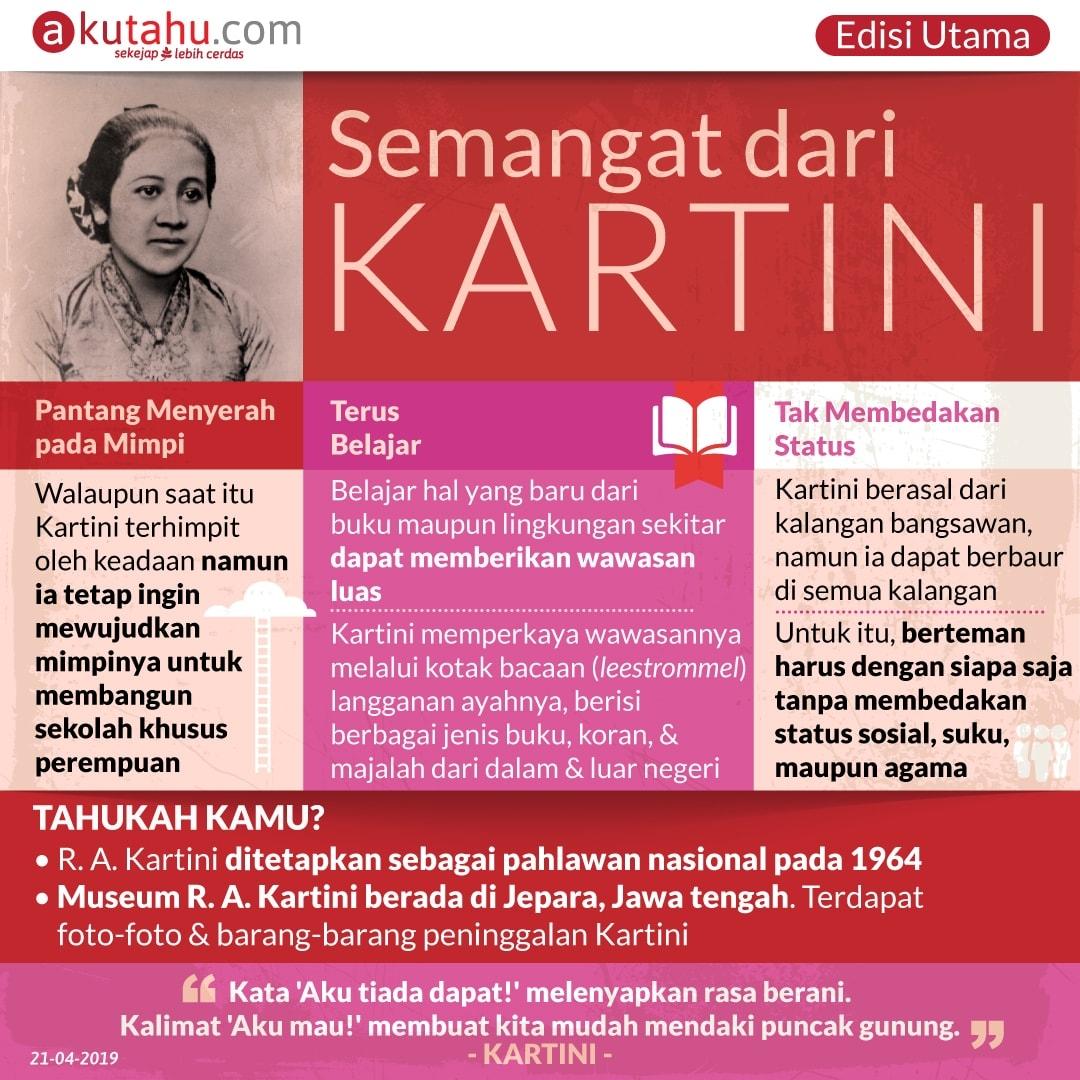 Semangat dari Kartini