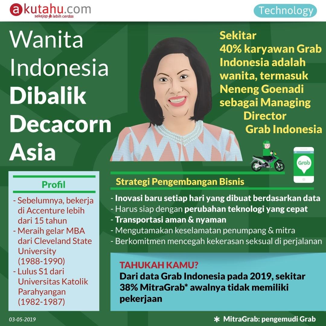 Wanita Indonesia Dibalik Decacorn Asia