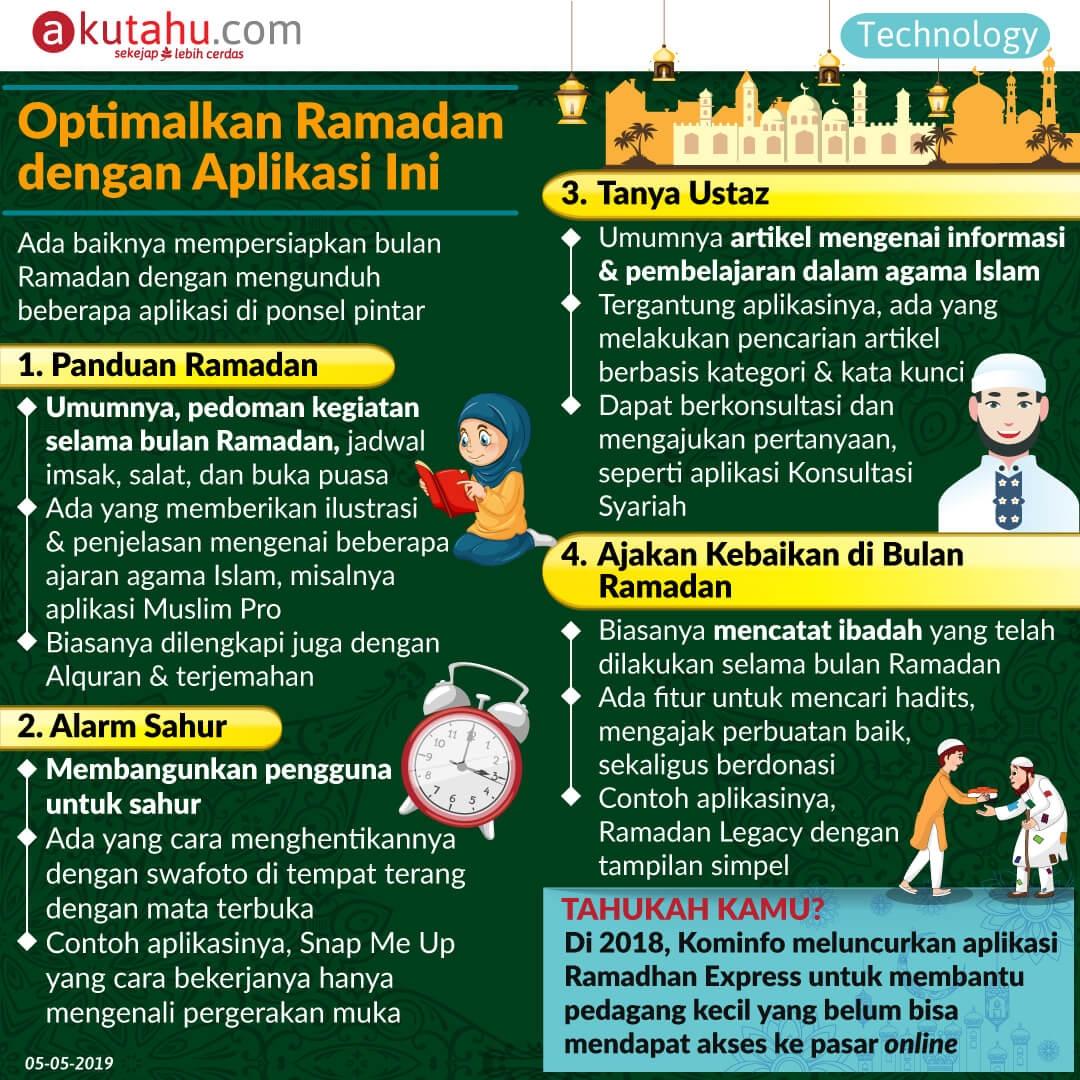Optimalkan Ramadan dengan Aplikasi Ini
