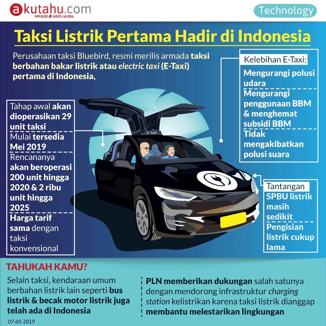 Taksi Listrik Pertama Hadir di Indonesia
