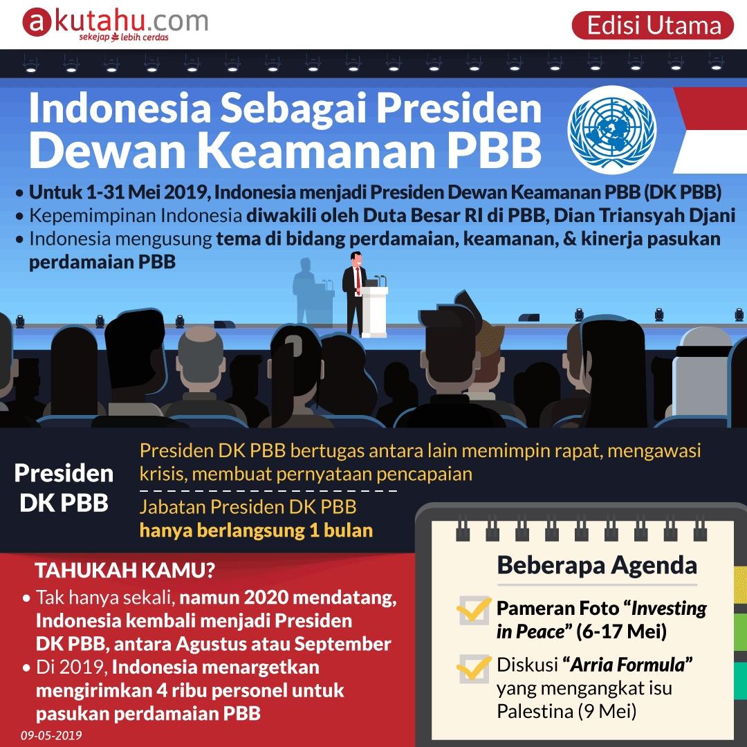 Indonesia Sebagai Presiden Dewan Keamanan PBB