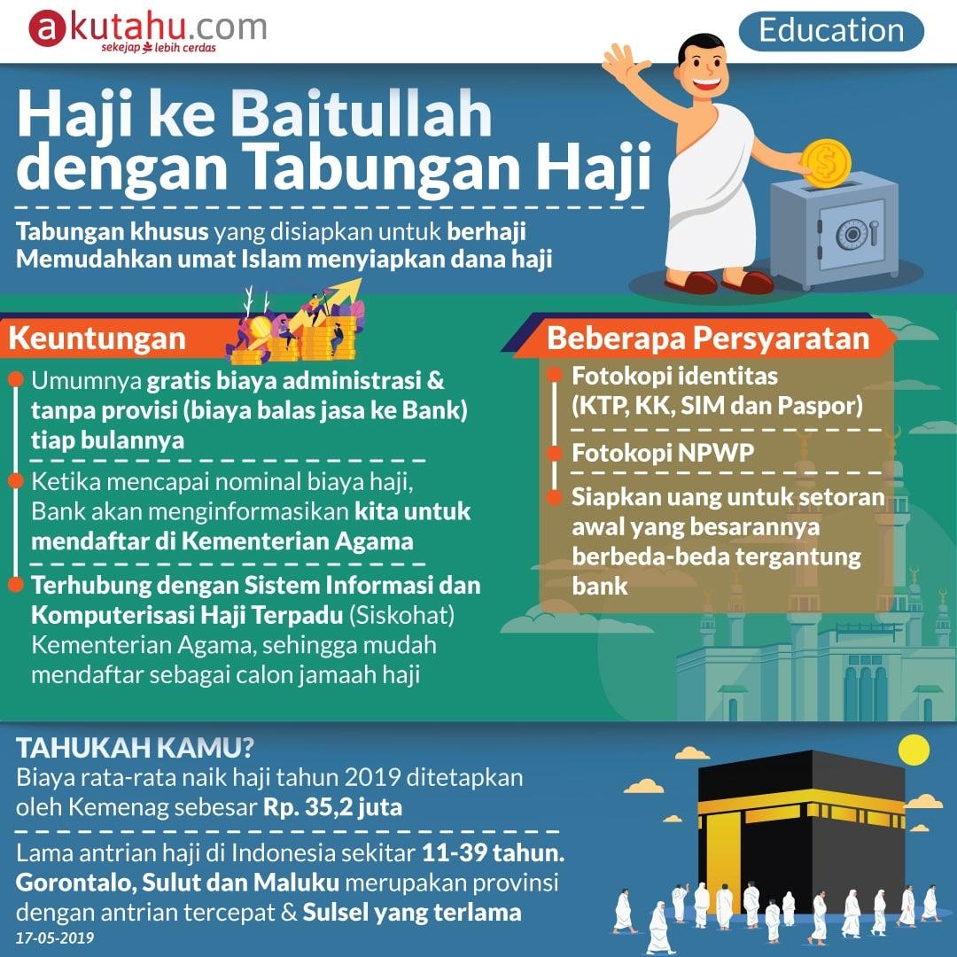 Haji ke Baitullah dengan Tabungan Haji