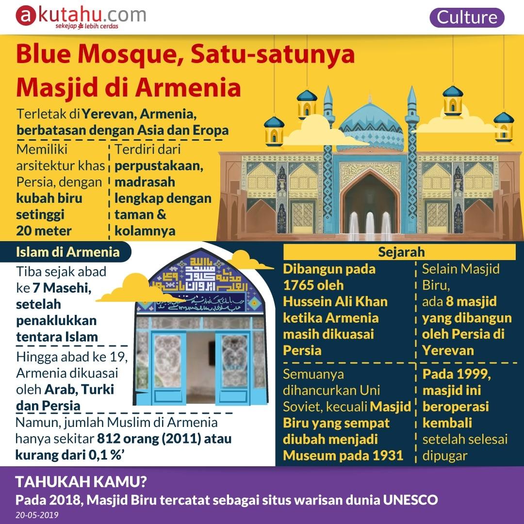 Blue Mosque, Satu-satunya Masjid di Armenia