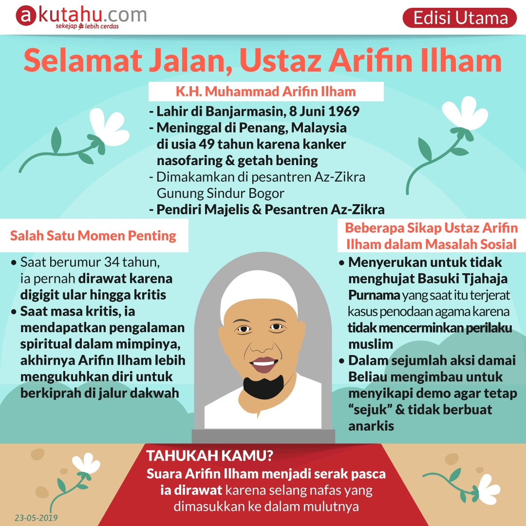 Selamat Jalan, Ustaz Arifin Ilham