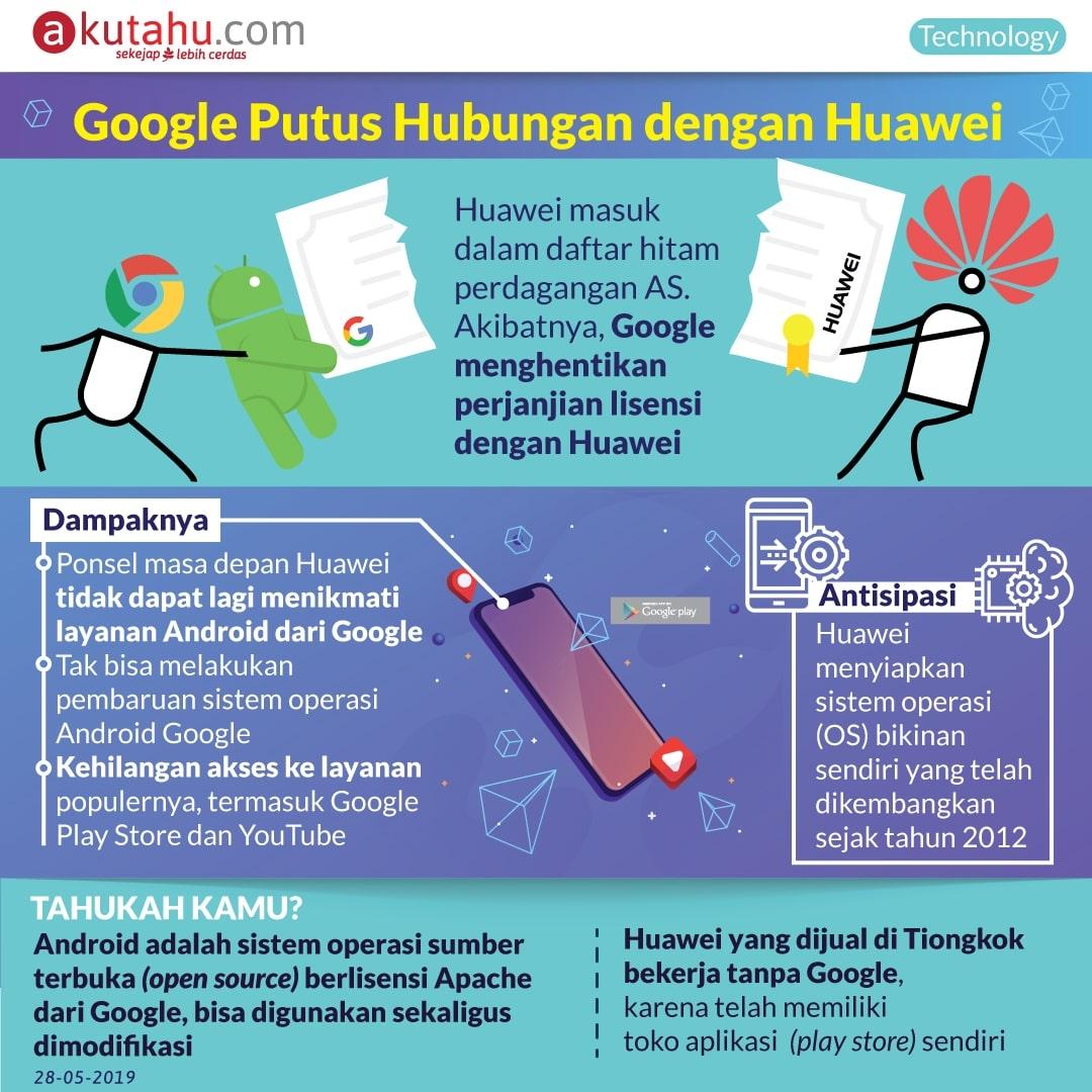 Google Putus Hubungan dengan Huawei