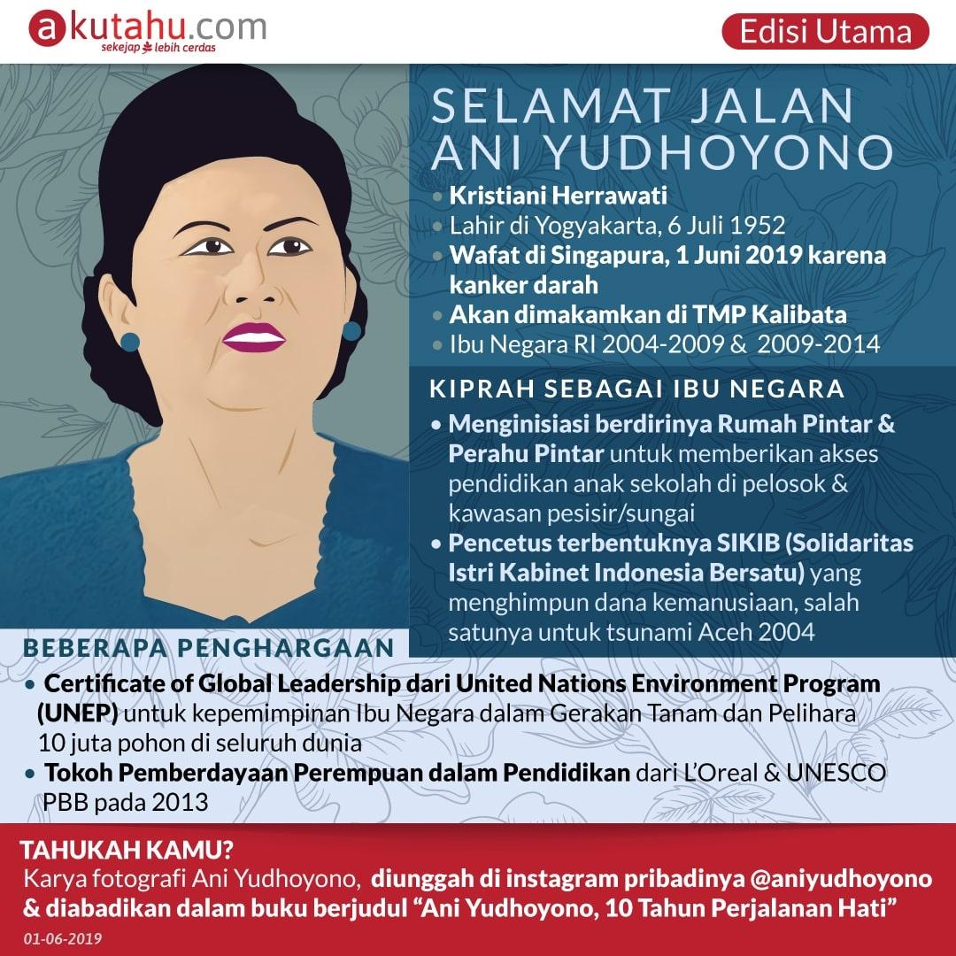 Selamat Jalan Ani Yudhoyono