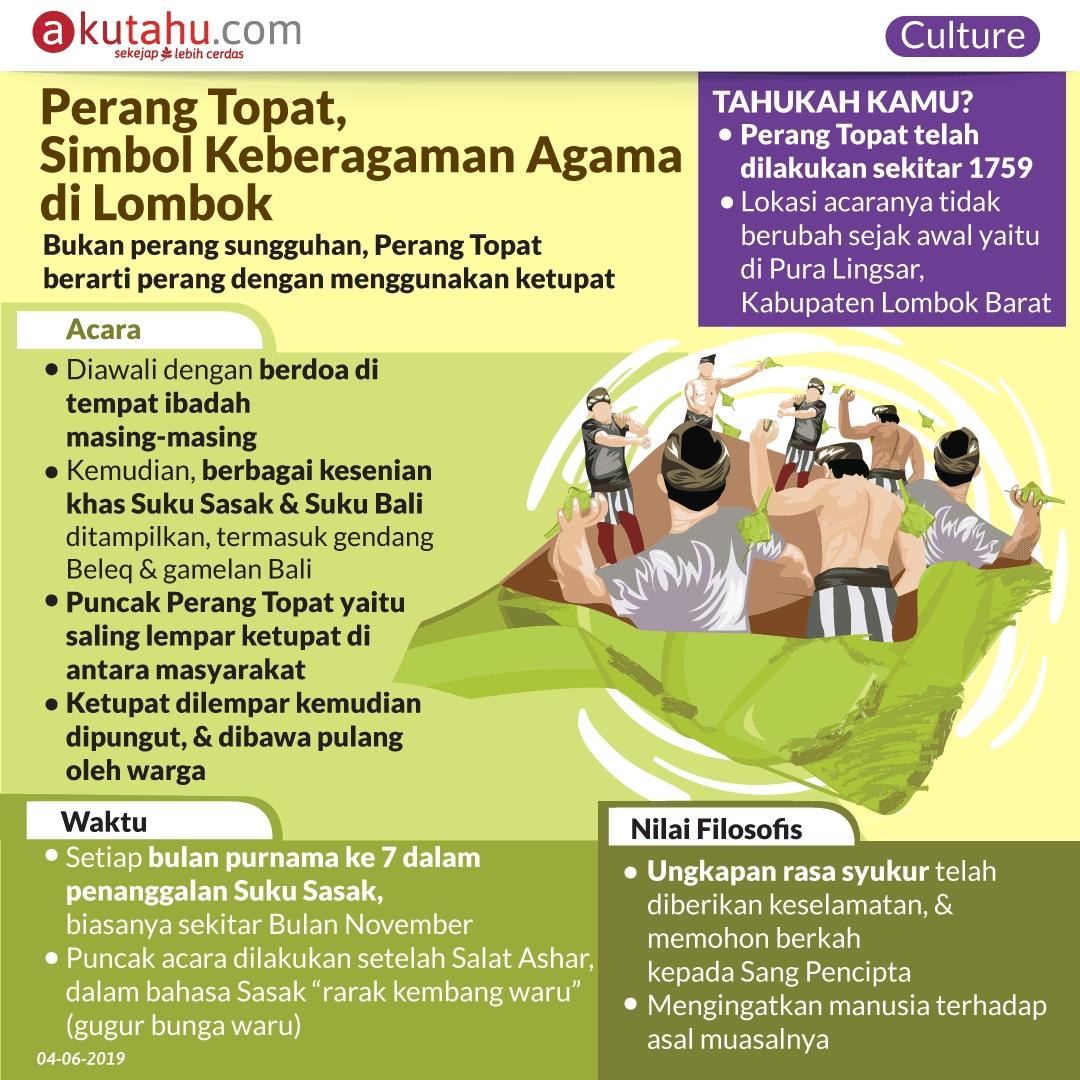 Perang Topat, Simbol Keberagaman Agama di Lombok