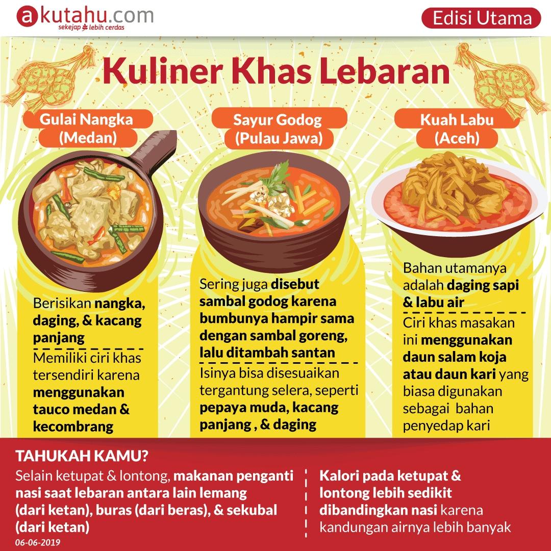 Kuliner Khas Lebaran
